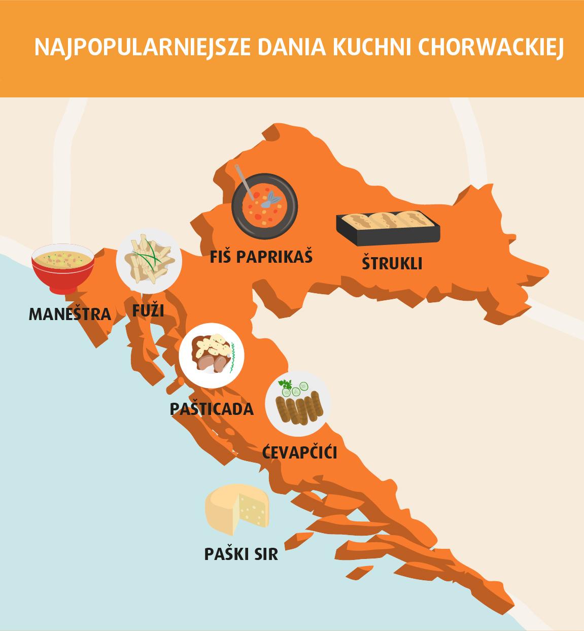 Podróże Kulinarne Poznaj Smaki Chorwacji Włoch I Węgier
